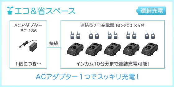 BC-186、BC-200、連結イメージ