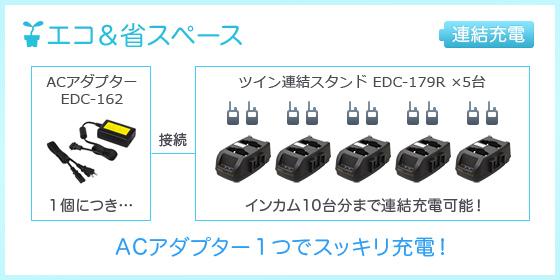 EDC-162、EDC-179R、連結イメージ