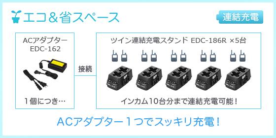 EDC-162、EDC-186R、連結イメージ